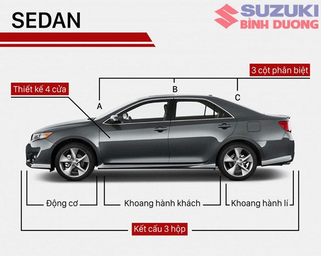 phân khúc xe Car: /m/0k4j Suzuki: /m/02ws0w