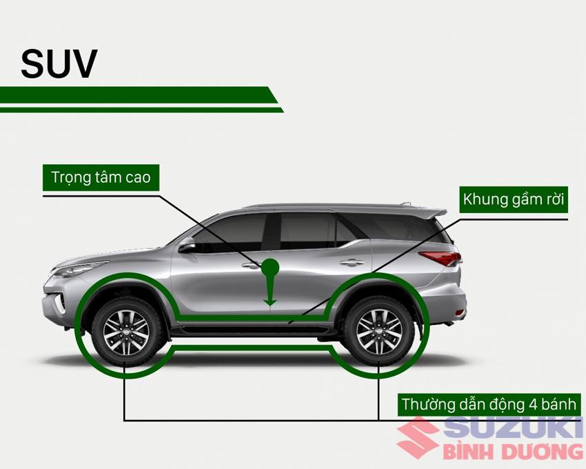 SUV la gi Suzuki Binh Duong 3 2