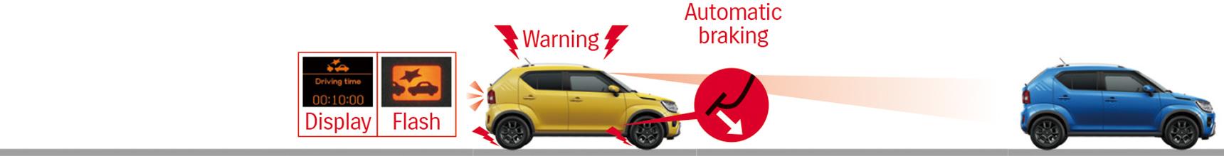 Suzuki Ignis 2021-Bình Dương
