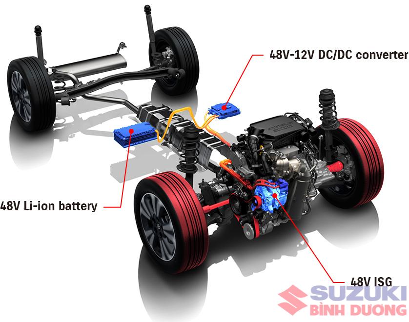 Hệ thống hybrid nhẹ 48V SHVS