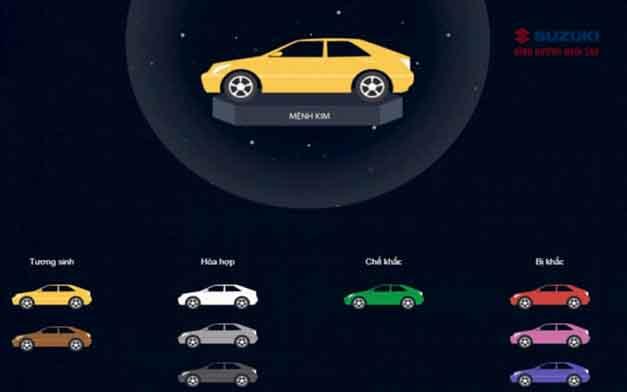 mệnh kim Car: /m/0k4j Suzuki: /m/02ws0w