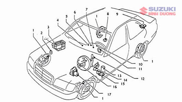 ESP Car: /m/0k4j Suzuki: /m/02ws0w