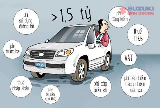 mua xe Car: /m/0k4j Suzuki: /m/02ws0w